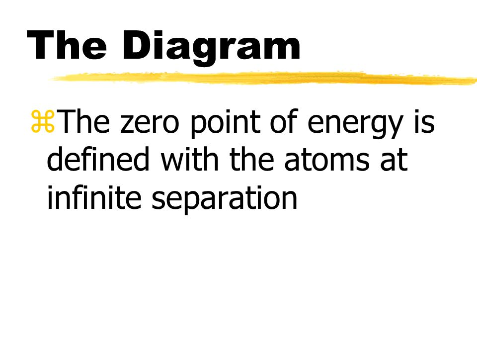 The Diagram zThe energy terms involved are the net E p that results from the attractions and repulsions among the charged particles and the E K is due to e - motion