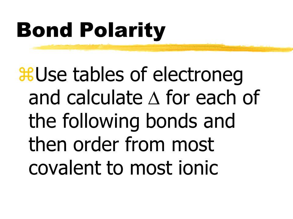 Bond type relationship zElectroneg diff zZero zIntermediate zLarge z Bond Type z Covalent z Polar Coval z Ionic