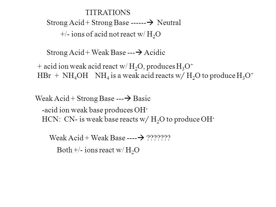 TITRATIONS Strong Acid + Strong Base ------  Neutral Strong Acid + Weak Base ---  Acidic Weak Acid + Strong Base ---  Basic Weak Acid + Weak Base -