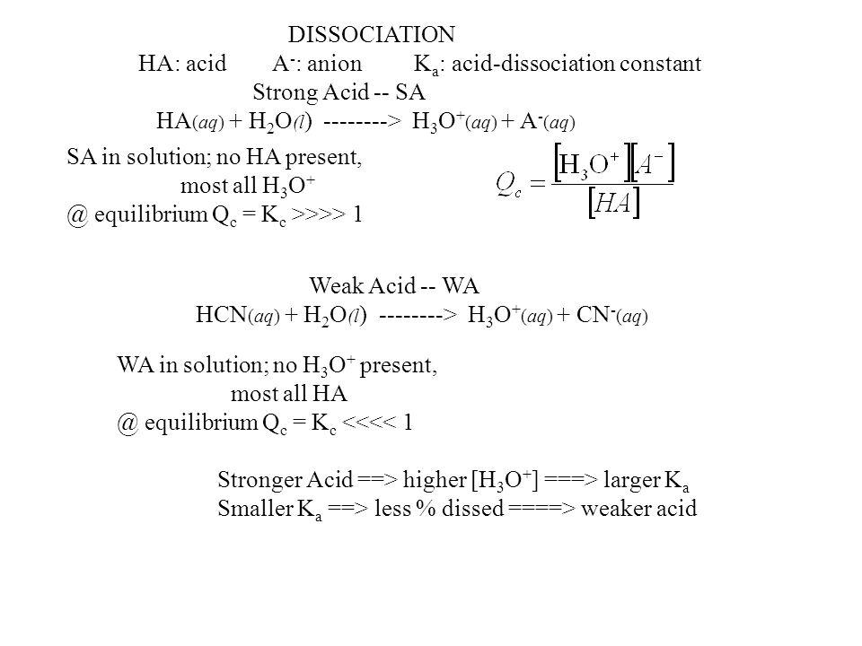 DISSOCIATION HA: acid A - : anion K a : acid-dissociation constant Strong Acid -- SA HA (aq) + H 2 O (l ) --------> H 3 O + (aq) + A - (aq) SA in solu