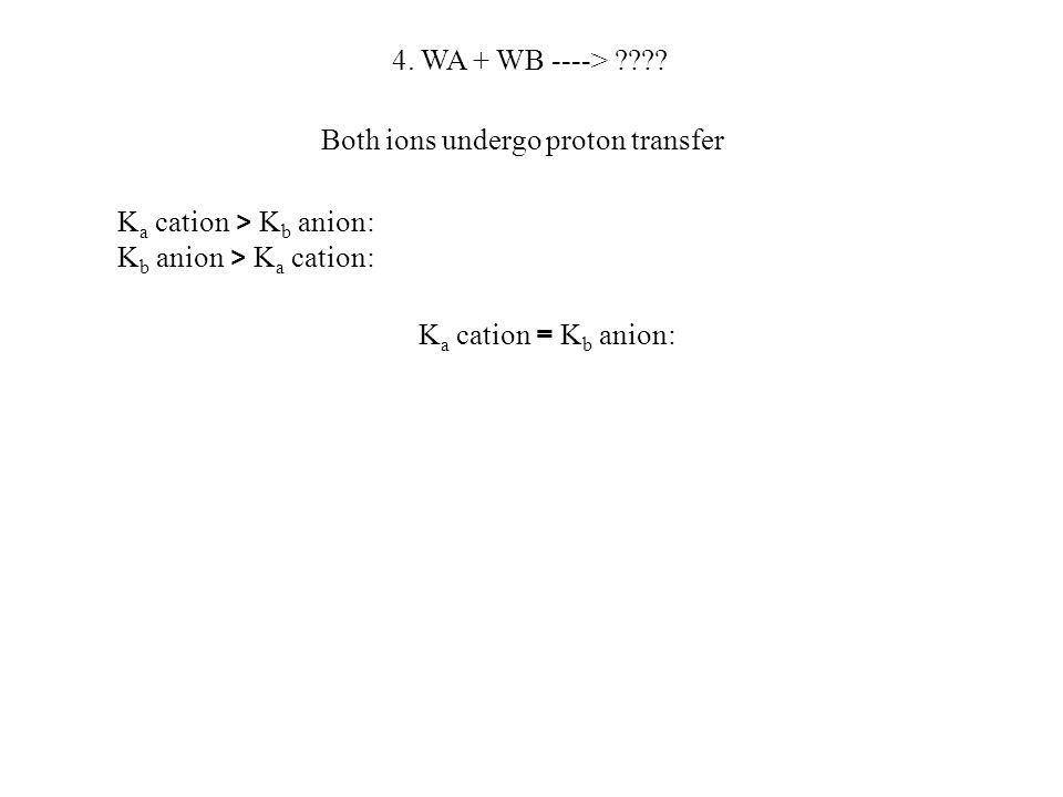 4. WA + WB ----> ???? Both ions undergo proton transfer K a cation > K b anion: ACIDIC K b anion > K a cation: BASIC K a cation = K b anion: NEUTRAL