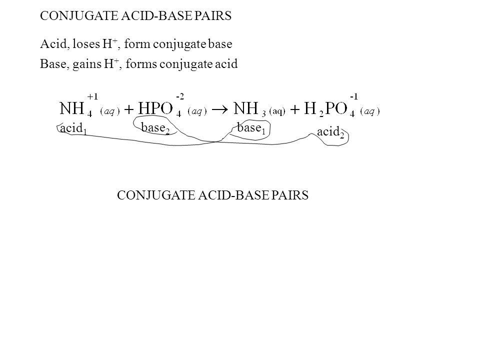 CONJUGATE ACID-BASE PAIRS Acid, loses H +, form conjugate base Base, gains H +, forms conjugate acid acid 1 acid 2 base 2 base 1 CONJUGATE ACID-BASE P