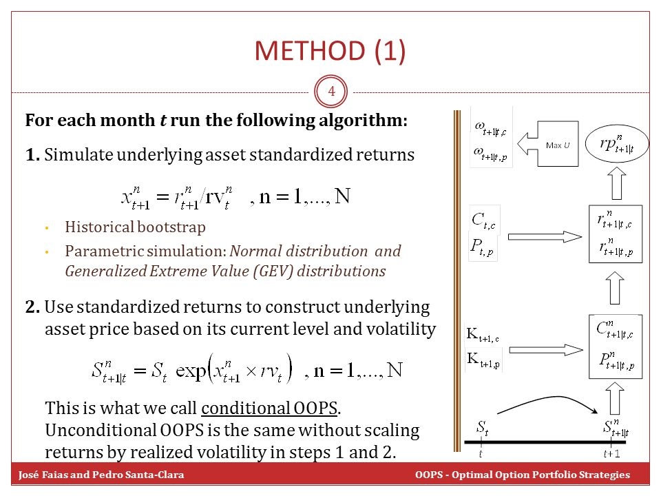 METHOD (1) 4 For each month t run the following algorithm: 1.