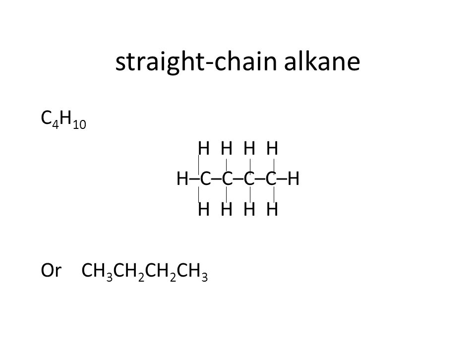 Naming straight-chain Alkanes Name: describes molecule so can draw it aneane all alkanes have the suffix –ane prefix: tells # of C ' s