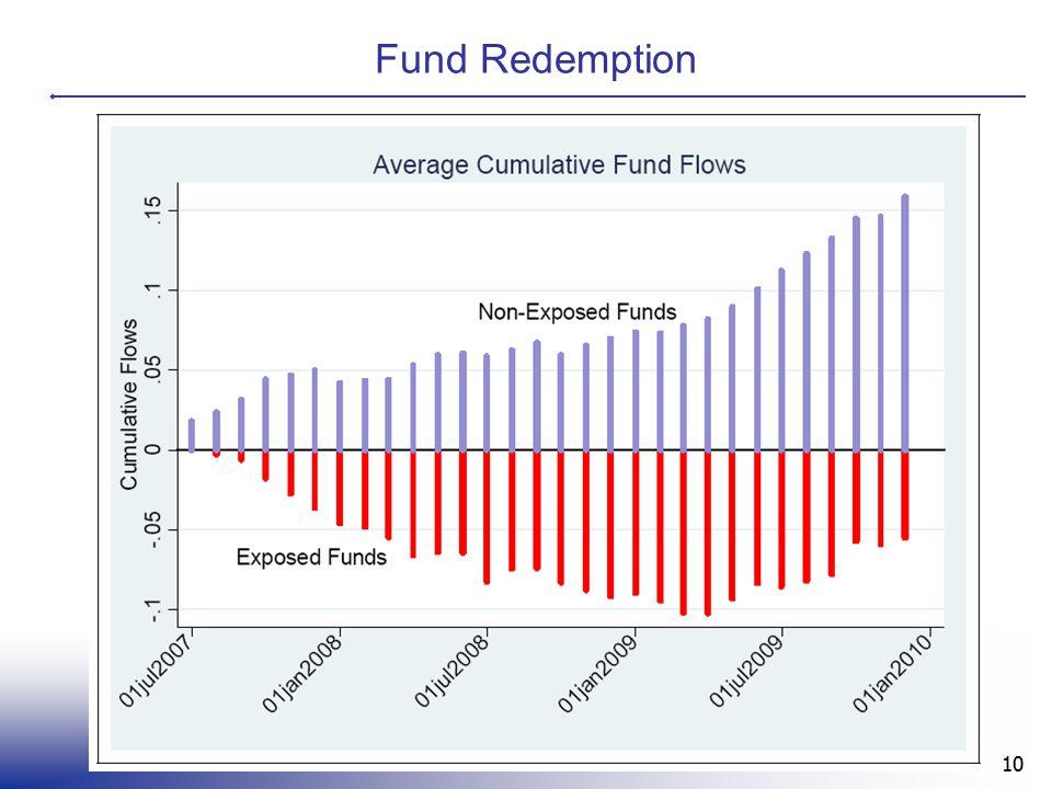 Fund Redemption 10