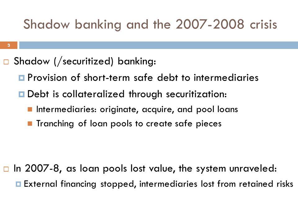 24  high w : risky investment, debt, securitization Interest rate Risky investment and securitization R w int 1 R + π r AS L > E(π ω )Aw E(π ω )A I L = w + w int – 1 S L = [E(π ω )/π r ]w – R/Aπ r R/E(π ω )A w int + w *