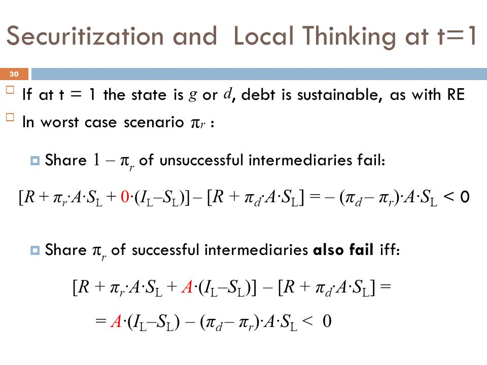 Securitization and Local Thinking at t=1 30 If at t = 1 the state is g or d, debt is sustainable, as with RE In worst case scenario π r :  Share 1 – π r of unsuccessful intermediaries fail: [R + π r ∙A∙S L + 0∙(I L –S L )] – [R + π d ∙A∙S L ] = – (π d – π r )∙A∙S L < 0  Share π r of successful intermediaries also fail iff: [R + π r ∙A∙S L + A∙(I L –S L )] – [R + π d ∙A∙S L ] = = A∙(I L –S L ) – (π d – π r )∙A∙S L < 0