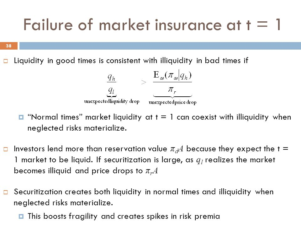38 Failure of market insurance at t = 1  Liquidity in good times is consistent with illiquidity in bad times if  Normal times market liquidity at t = 1 can coexist with illiquidity when neglected risks materialize.