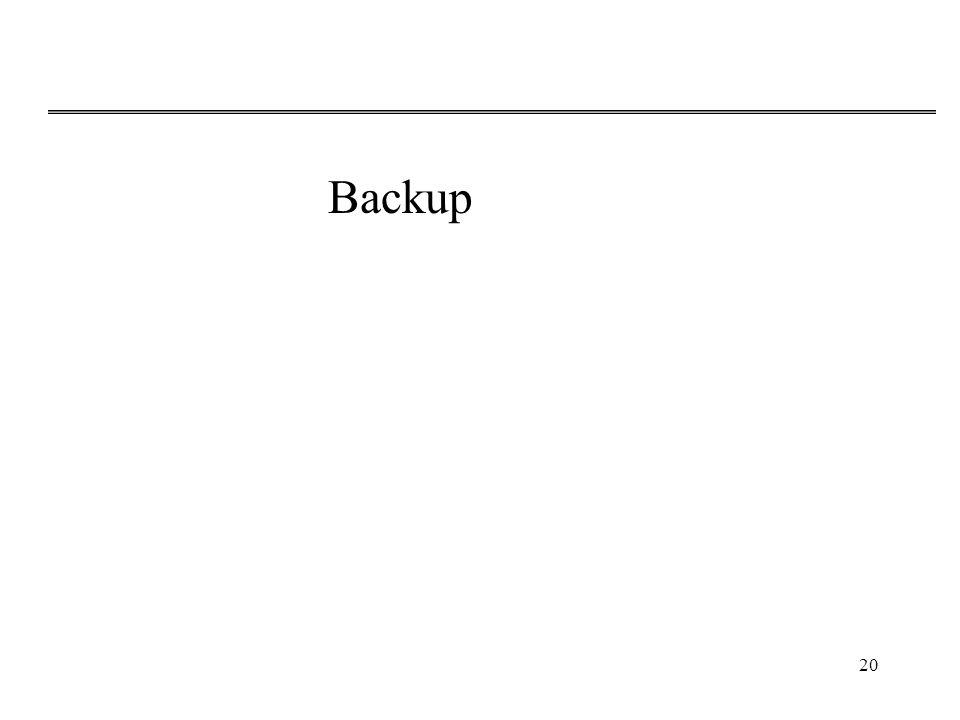 20 Backup