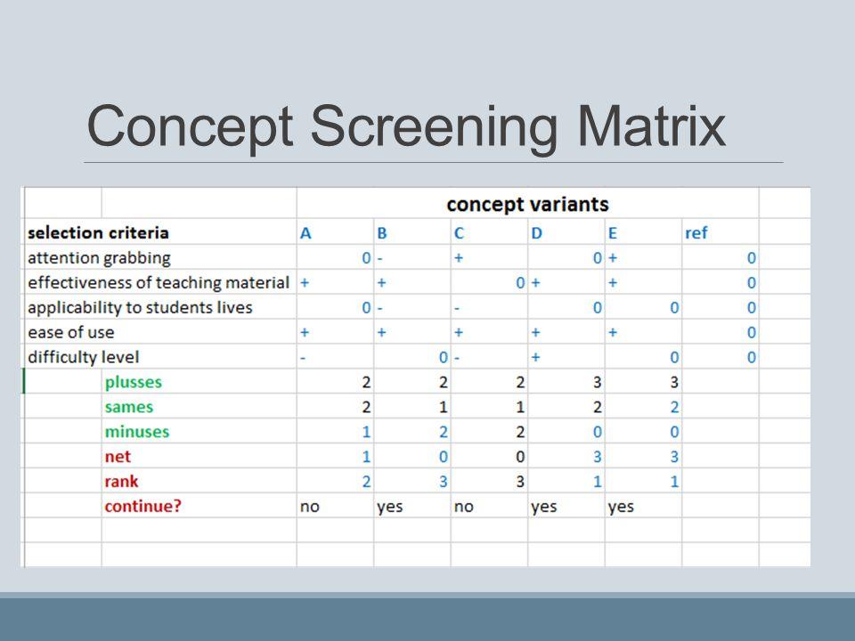 Concept Screening Matrix