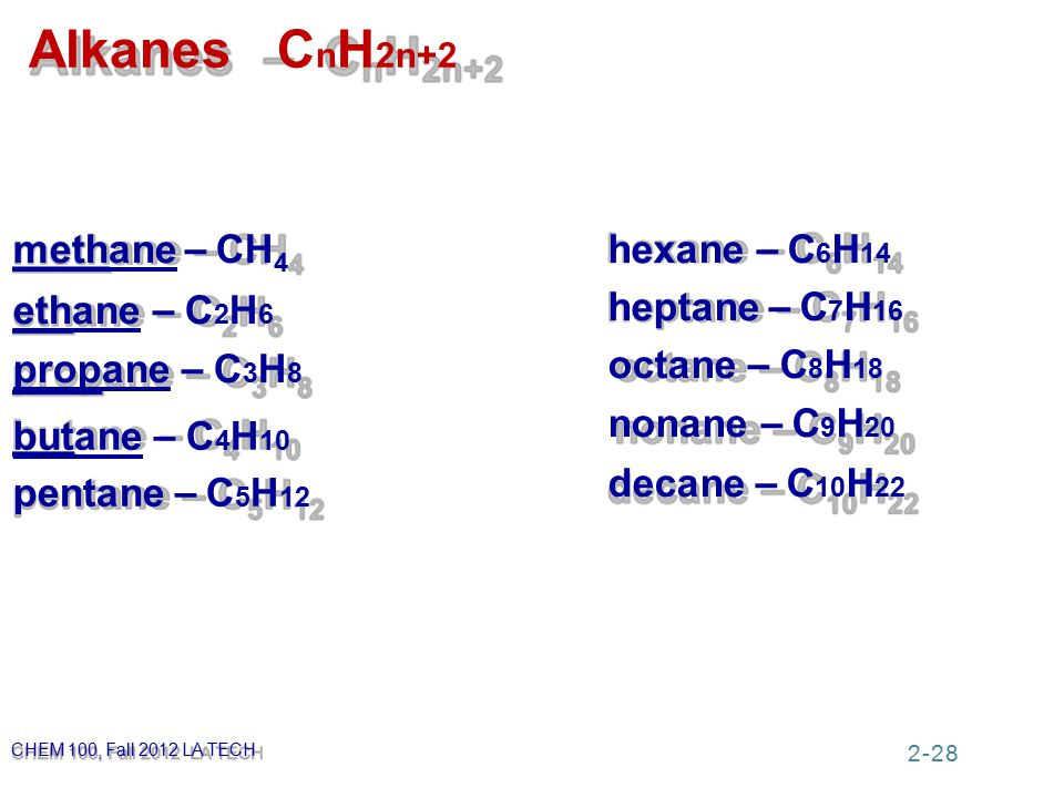 Alkanes C n H 2n+2 methane – CH 4 ethane – C 2 H 6 propane – C 3 H 8 butane – C 4 H 10 pentane – C 5 H 12 hexane – C 6 H 14 heptane – C 7 H 16 octane – C 8 H 18 nonane – C 9 H 20 decane – C 10 H 22 CHEM 100, Fall 2012 LA TECH 2-28