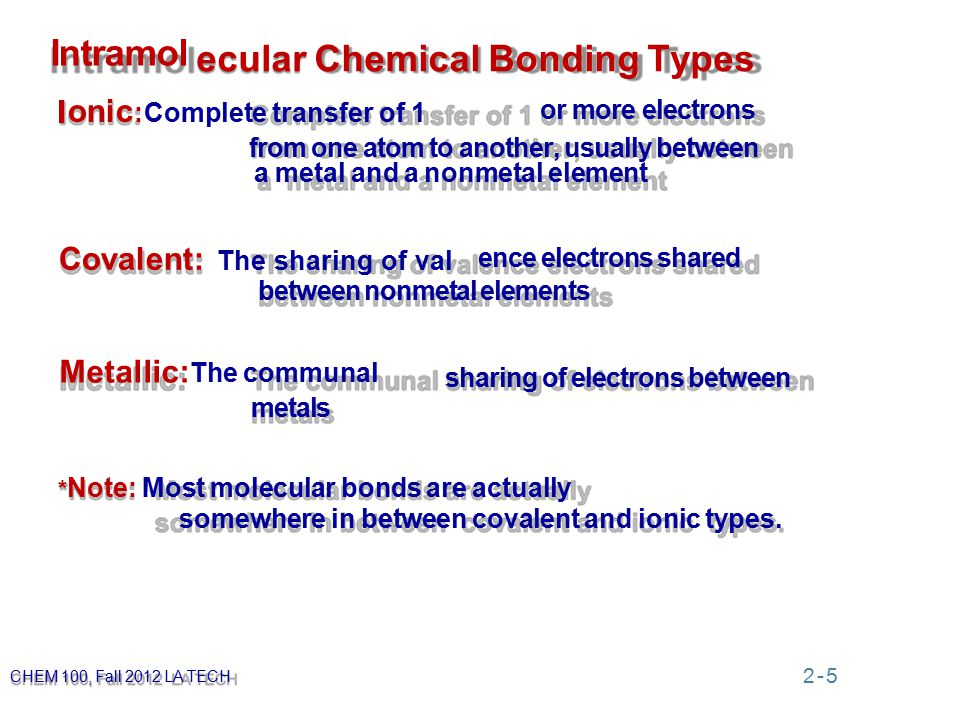 Intramol ecular Chemical Bonding Types onic : Complete transfer of 1 or more electrons from one atom to another, usually between a metal and a nonmetal element Covalent: The sharing of val ence electrons shared between nonmetal elements Metallic: The communal sharing of electrons between metals * Note: Most molecular bonds are actually somewhere in between covalent and ionic types.