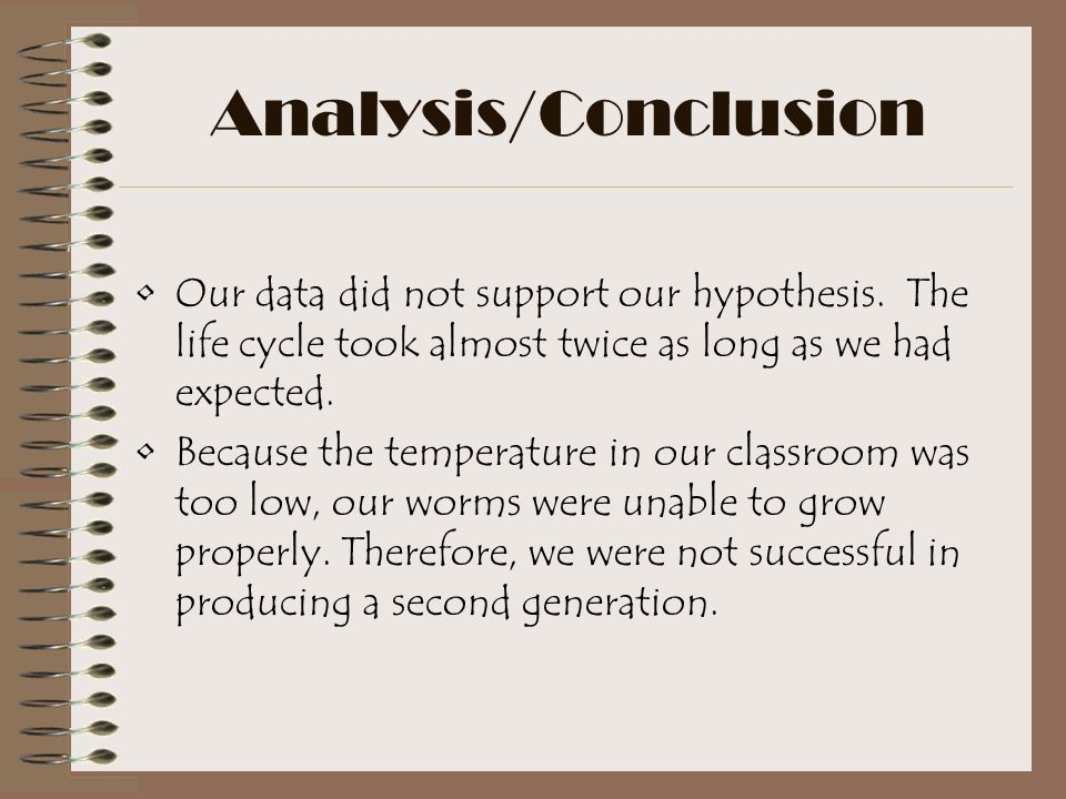 Analysis/Conclusion Our data did not support our hypothesis.