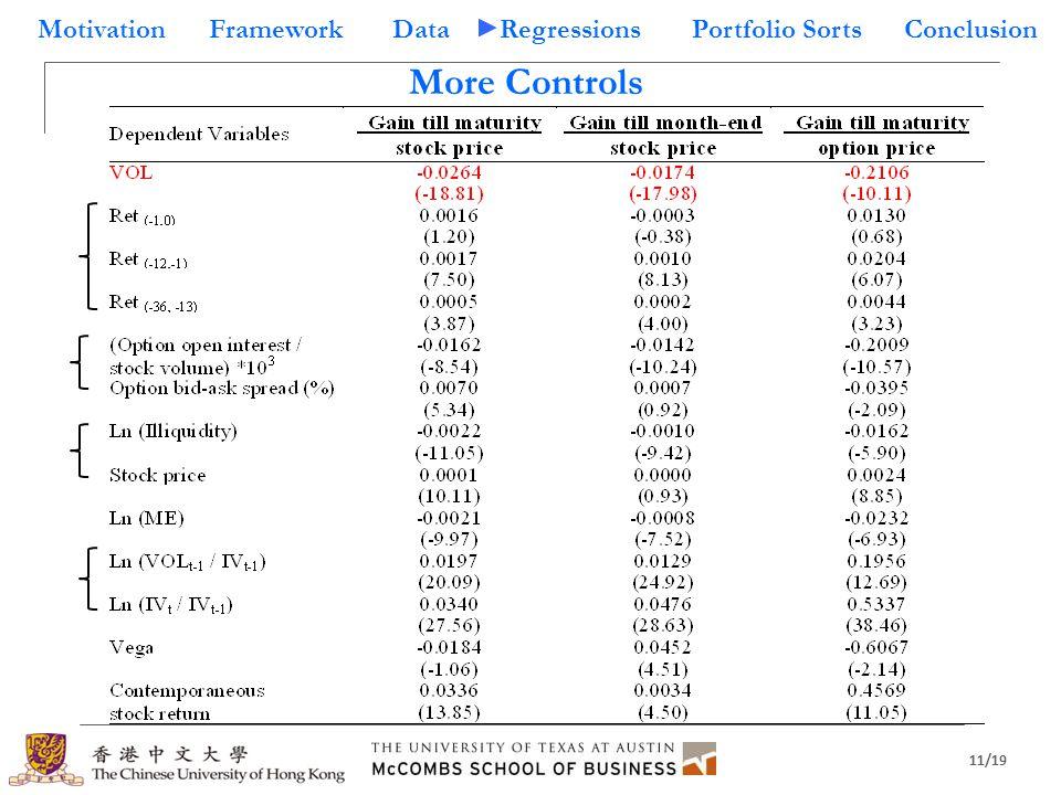 11/19 Motivation Framework Data Regressions Portfolio Sorts Conclusion More Controls