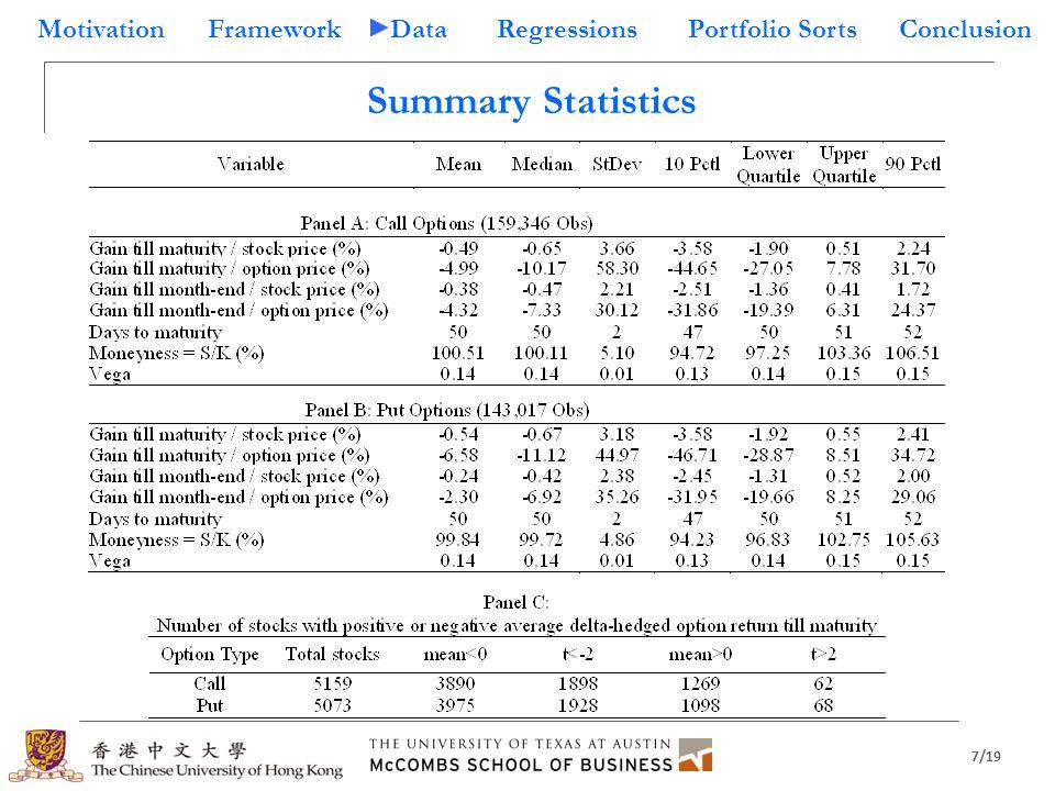 7/19 Motivation Framework Data Regressions Portfolio Sorts Conclusion Summary Statistics