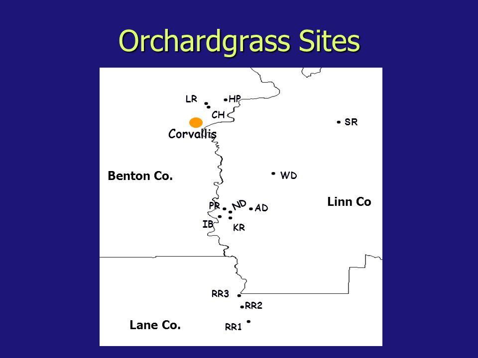 Orchardgrass Sites Benton Co. Linn Co. Lane Co. SR Corvallis HPLR CH WD AD KR IB PR ND RR3 RR2 RR1
