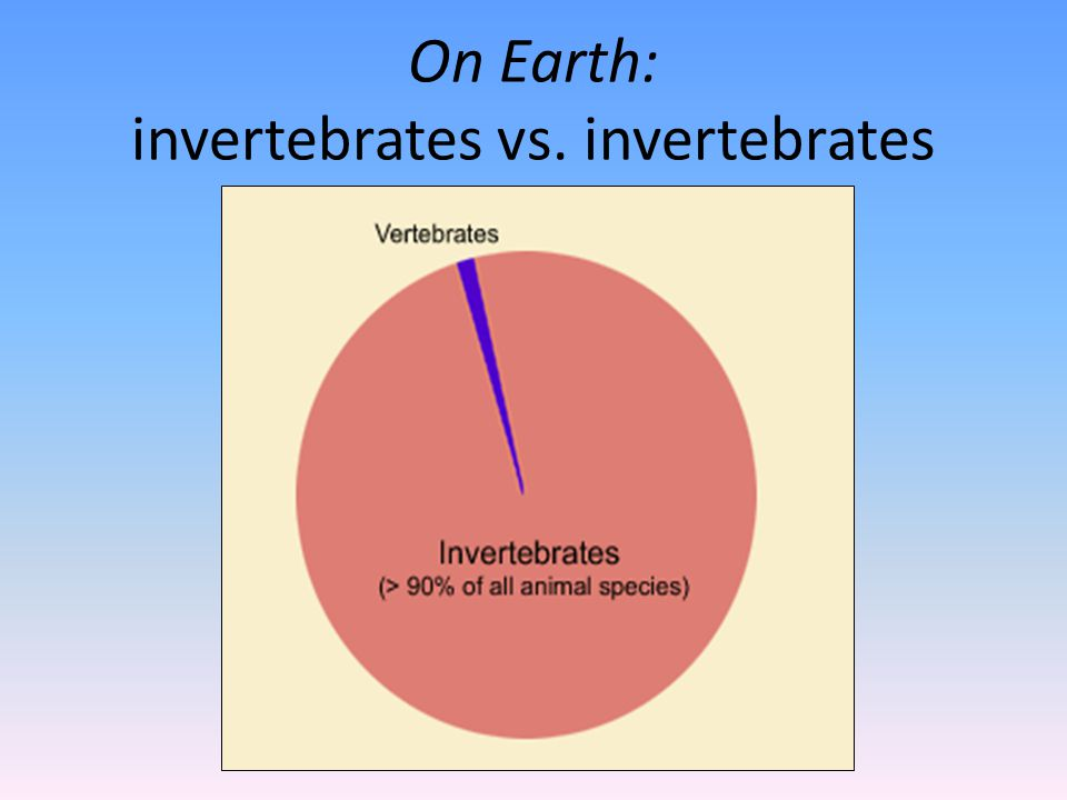 On Earth: invertebrates vs. invertebrates