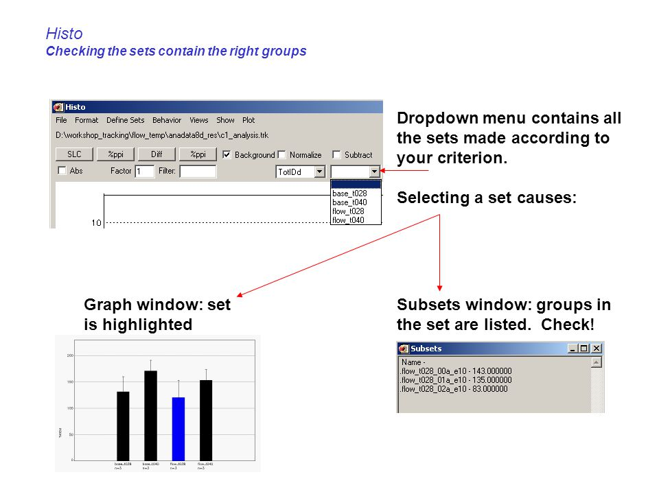 Histo Checking the sets contain the right groups Dropdown menu contains all the sets made according to your criterion. Selecting a set causes: Graph w