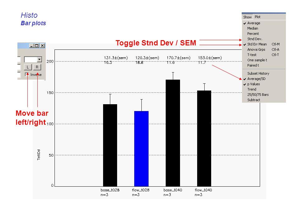 Histo Bar plots Move bar left/right Toggle Stnd Dev / SEM