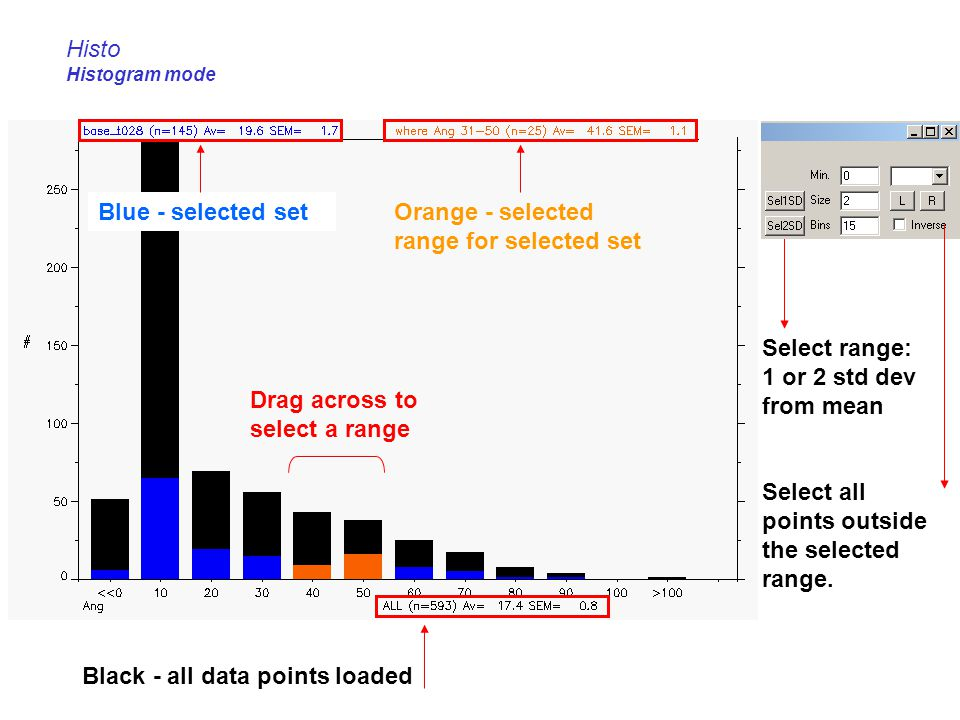 Histo Histogram mode Black - all data points loaded Blue - selected set Drag across to select a range Orange - selected range for selected set Select