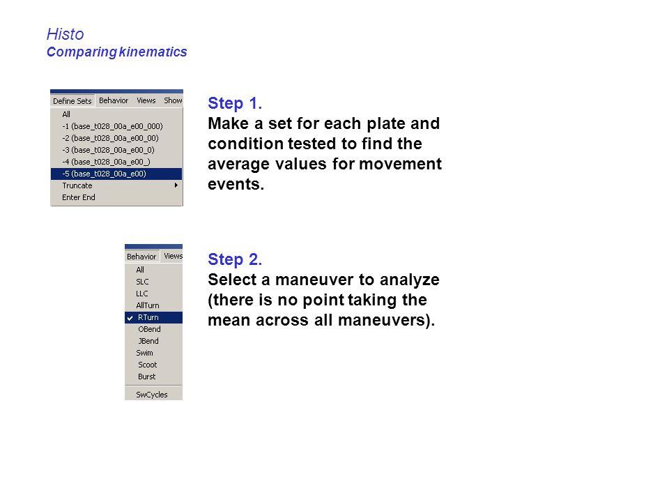 Histo Comparing kinematics Step 1.