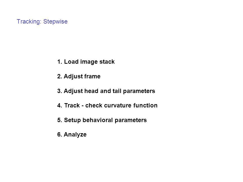 Tracking: Stepwise 1.Load image stack 2. Adjust frame 3.