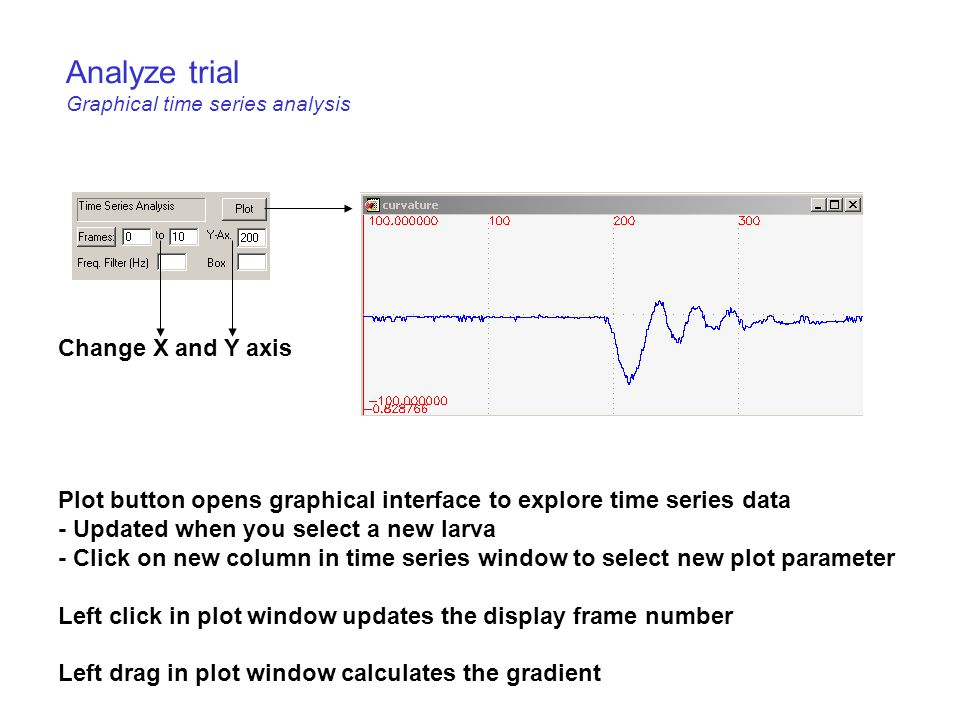 Analyze trial Graphical time series analysis Plot button opens graphical interface to explore time series data - Updated when you select a new larva - Click on new column in time series window to select new plot parameter Left click in plot window updates the display frame number Left drag in plot window calculates the gradient Change X and Y axis