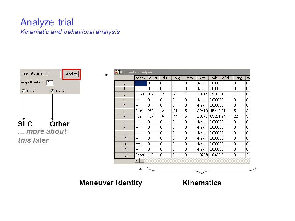 Analyze trial Kinematic and behavioral analysis Maneuver identity SLCOther Kinematics...