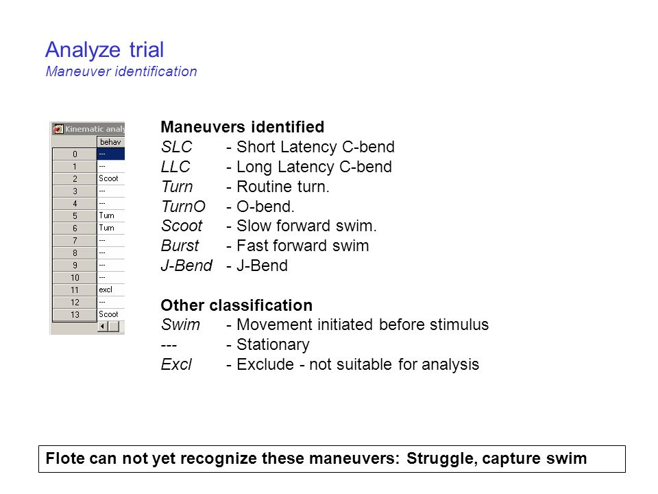 Analyze trial Maneuver identification Maneuvers identified SLC- Short Latency C-bend LLC- Long Latency C-bend Turn - Routine turn. TurnO- O-bend. Scoo