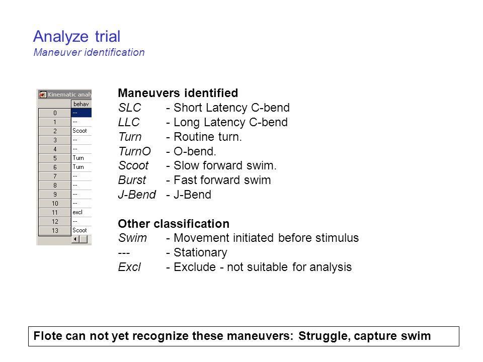 Analyze trial Maneuver identification Maneuvers identified SLC- Short Latency C-bend LLC- Long Latency C-bend Turn - Routine turn.