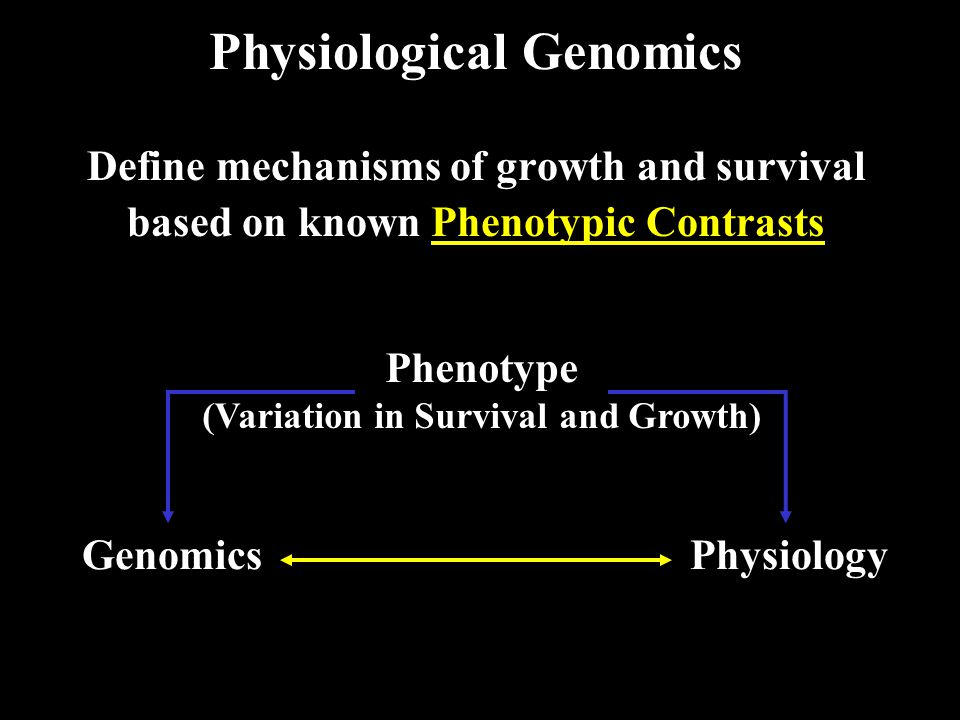 Phenotype (Variation in Survival and Growth) GenomicsPhysiology Physiological Genomics Define mechanisms of growth and survival based on known Phenotypic Contrasts