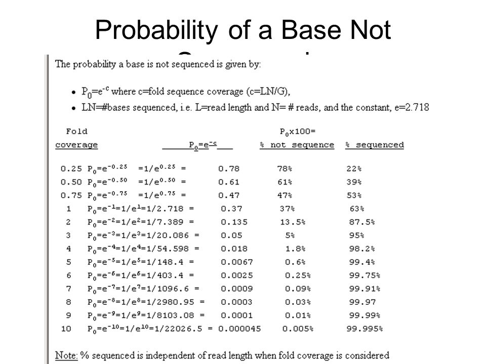 Probability of a Base Not Sequenced