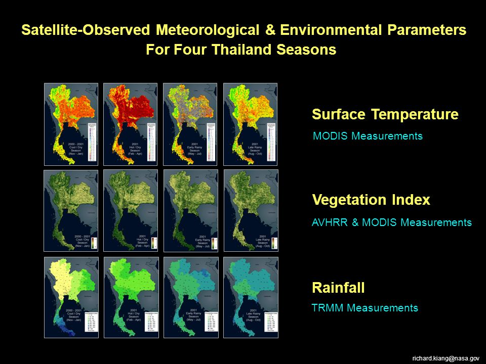 MODIS Measurements AVHRR & MODIS Measurements TRMM Measurements Surface Temperature Vegetation Index Rainfall Satellite-Observed Meteorological & Envi