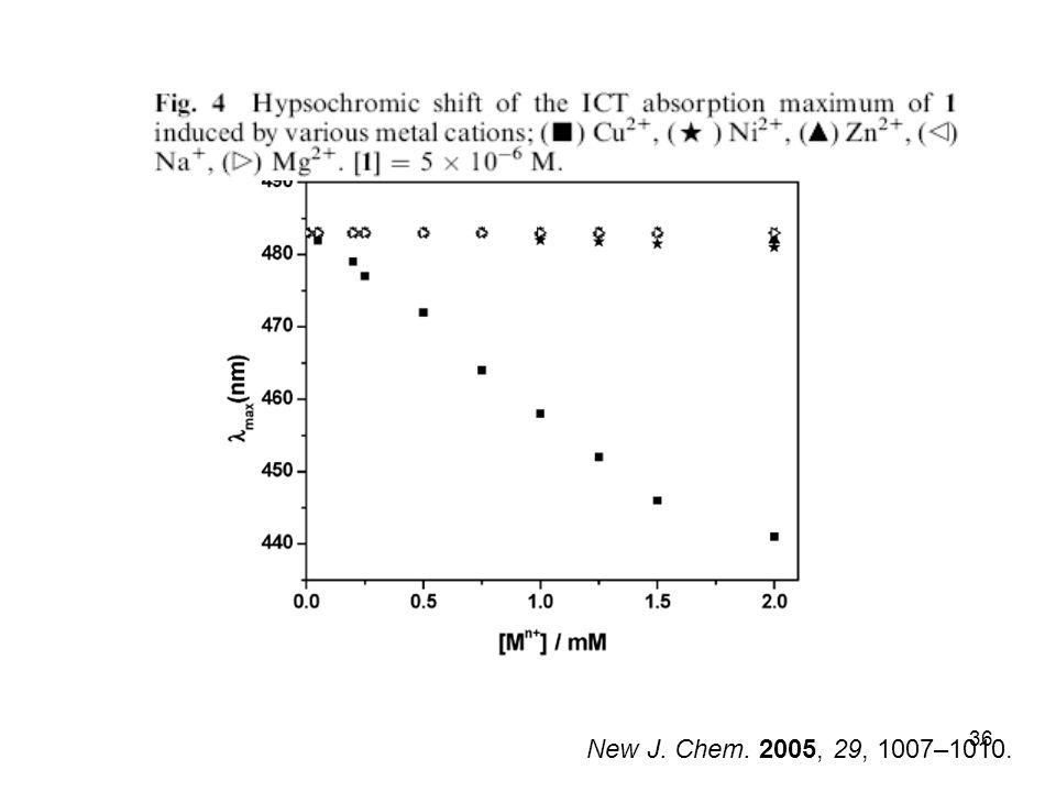 36 New J. Chem. 2005, 29, 1007–1010.