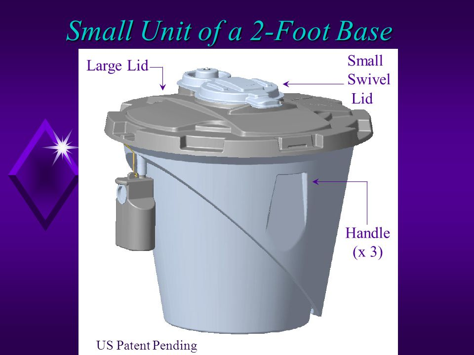 Small Swivel Lid Large Lid Handle (x 3) Small Unit of a 2-Foot Base US Patent Pending