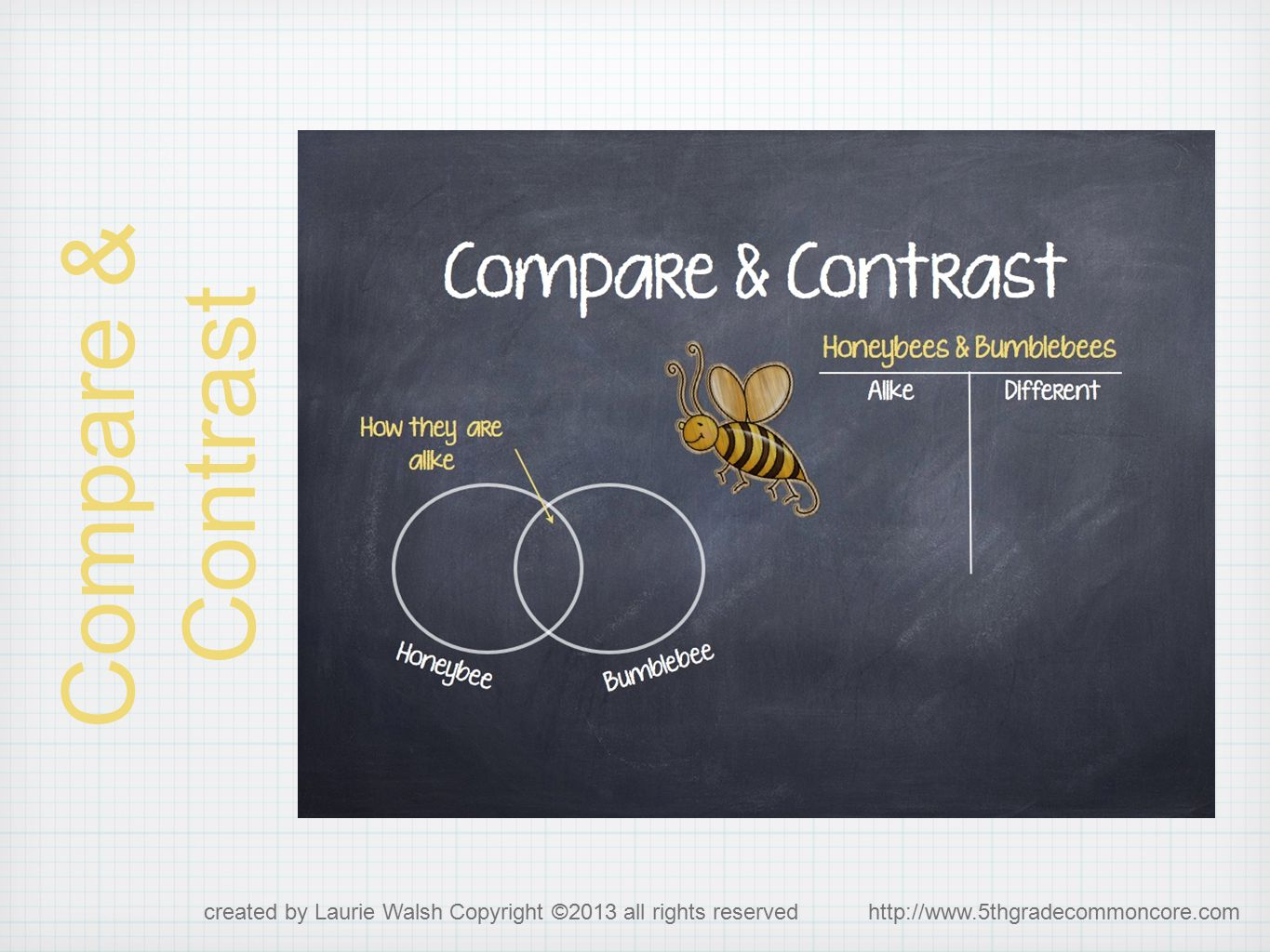 Compare & Contrast created by Laurie Walsh Copyright ©2013 all rights reserved http://www.5thgradecommoncore.com