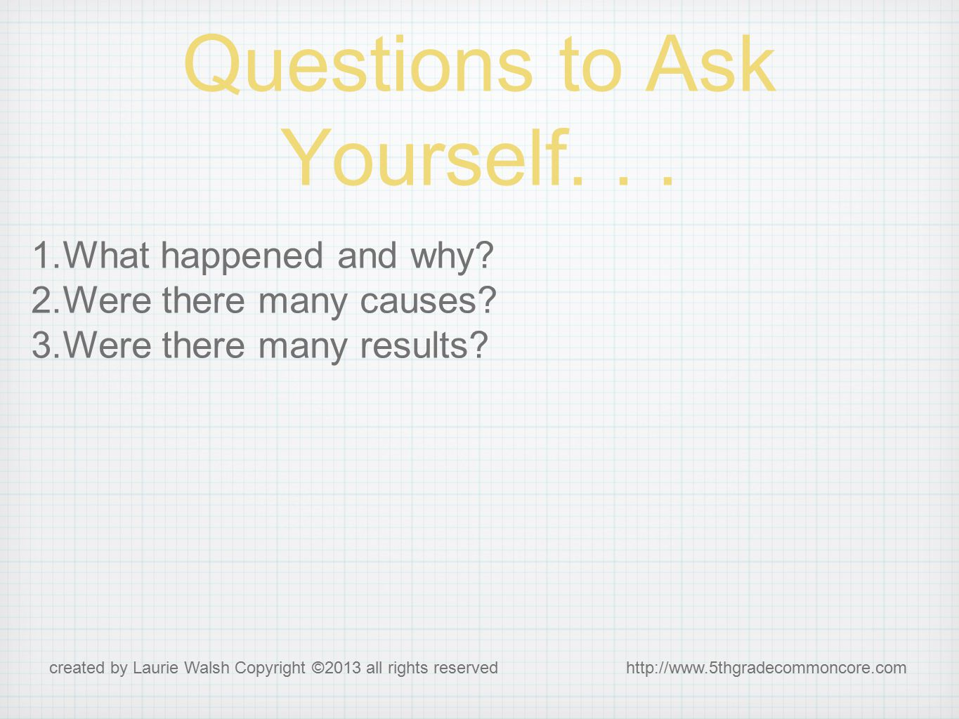 Questions to Ask Yourself... 1.What happened and why.