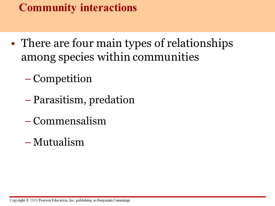 Copyright © 2003 Pearson Education, Inc. publishing as Benjamin Cummings There are four main types of relationships among species within communities –