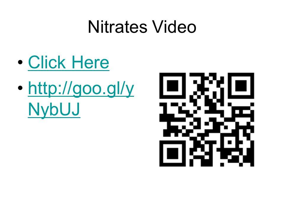 Nitrates Video Click Here http://goo.gl/y NybUJhttp://goo.gl/y NybUJ