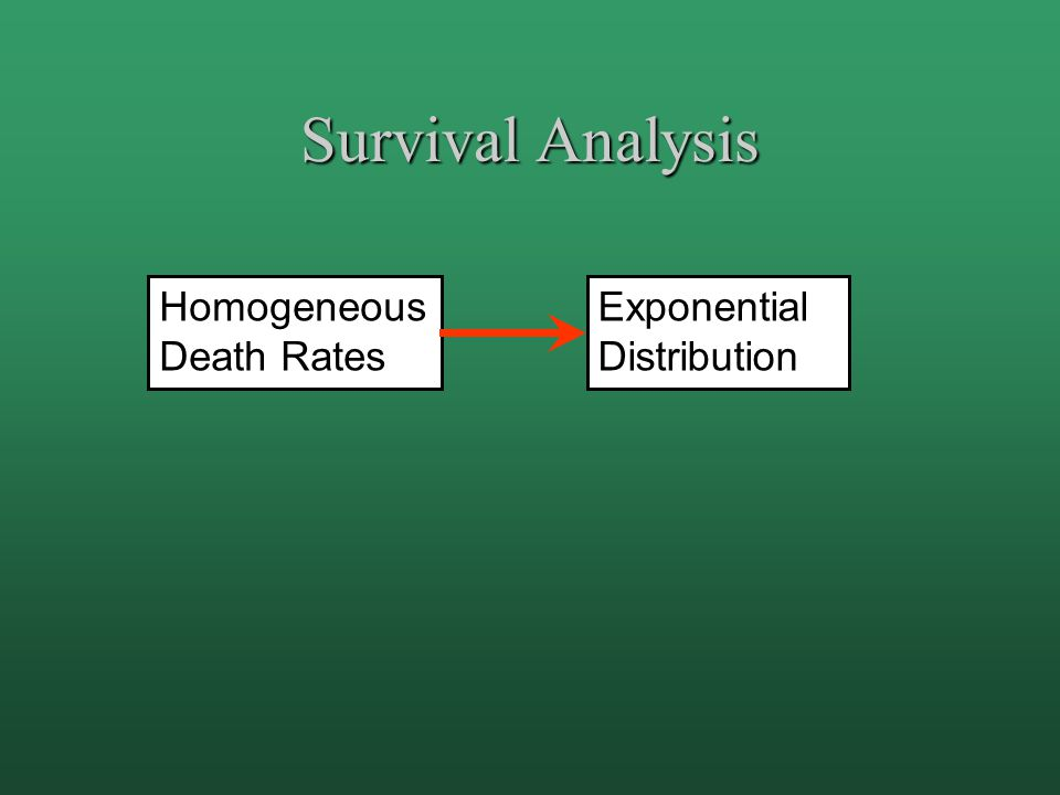 Survival Analysis Homogeneous Death Rates Exponential Distribution