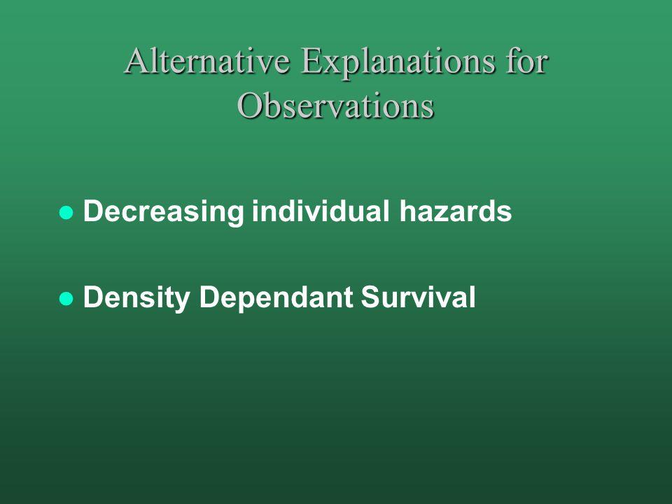 Alternative Explanations for Observations Decreasing individual hazards Density Dependant Survival