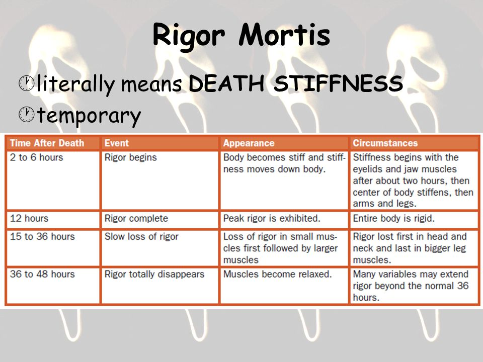 Rigor Mortis  literally means DEATH STIFFNESS  temporary