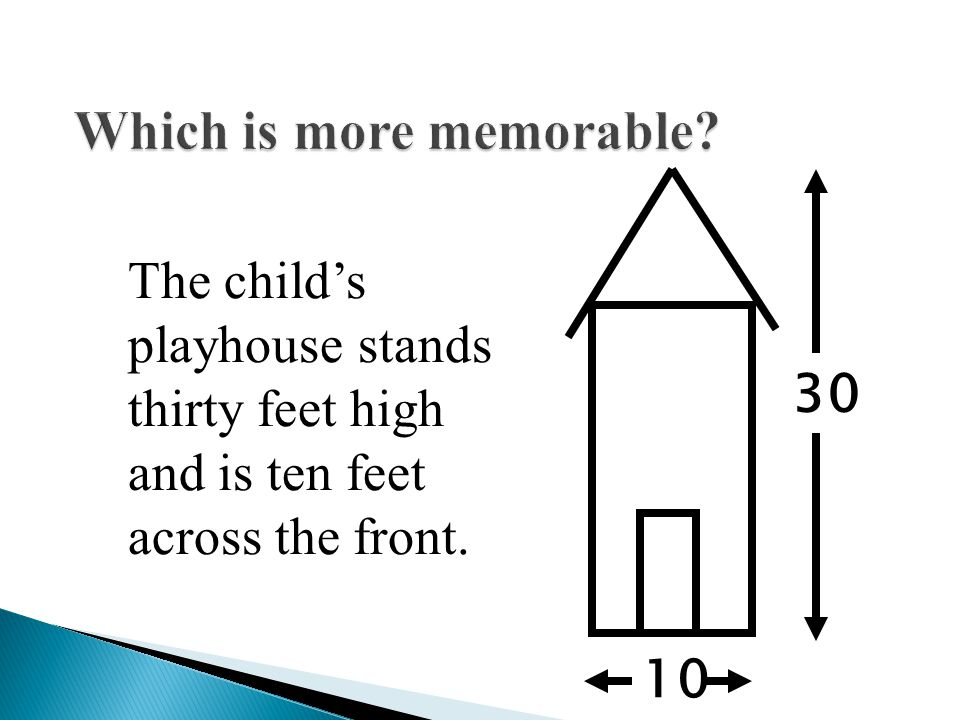 The child's playhouse stands thirty feet high and is ten feet across the front. 30 10