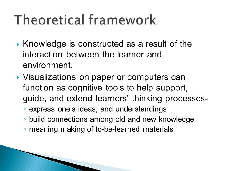  Knowledge is constructed as a result of the interaction between the learner and environment.  Visualizations on paper or computers can function as