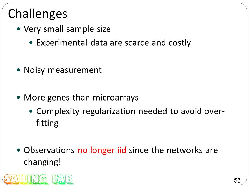 55 Challenges Very small sample size Experimental data are scarce and costly Noisy measurement More genes than microarrays Complexity regularization n