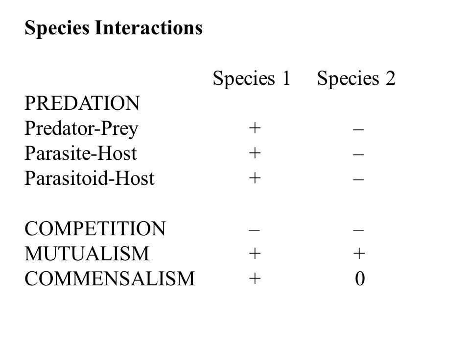 Species Interactions Species 1 Species 2 PREDATION Predator-Prey + – Parasite-Host +– Parasitoid-Host +– COMPETITION – – MUTUALISM ++ COMMENSALISM + 0