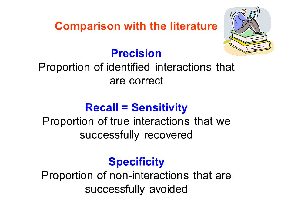Comparison with the literature Precision Proportion of identified interactions that are correct Recall = Sensitivity Proportion of true interactions t