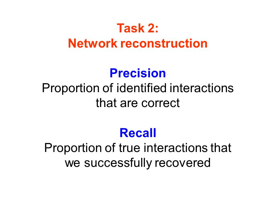 Task 2: Network reconstruction Precision Proportion of identified interactions that are correct Recall Proportion of true interactions that we success