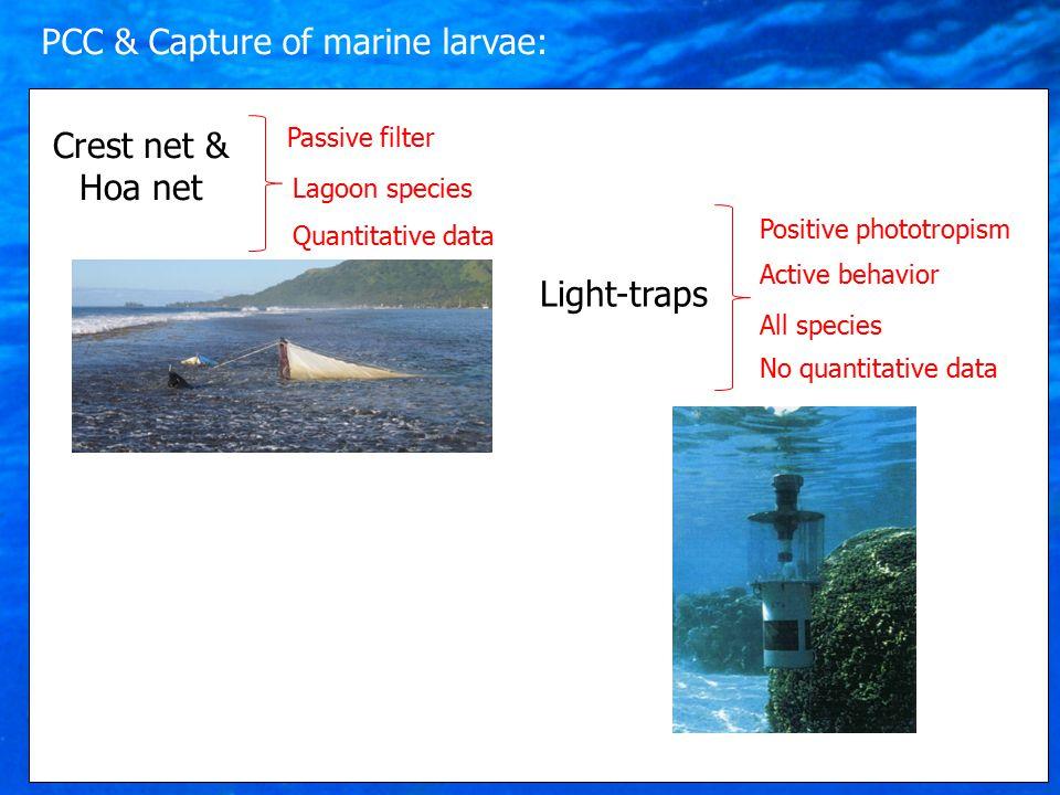 PCC & Capture of marine larvae: Crest net & Hoa net Passive filter Quantitative data Lagoon species Light-traps Active behavior No quantitative data All species Positive phototropism