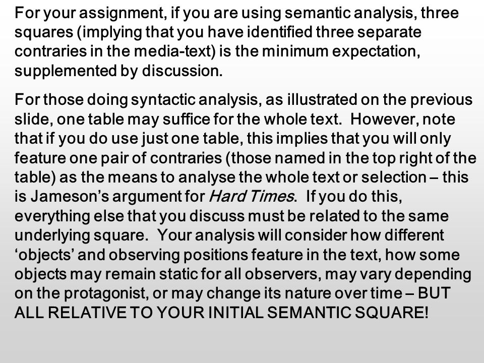 For your assignment, if you are using semantic analysis, three squares (implying that you have identified three separate contraries in the media-text) is the minimum expectation, supplemented by discussion.